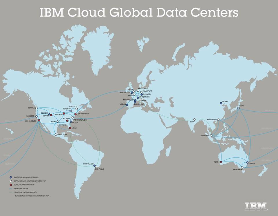 IBM Global Cloud