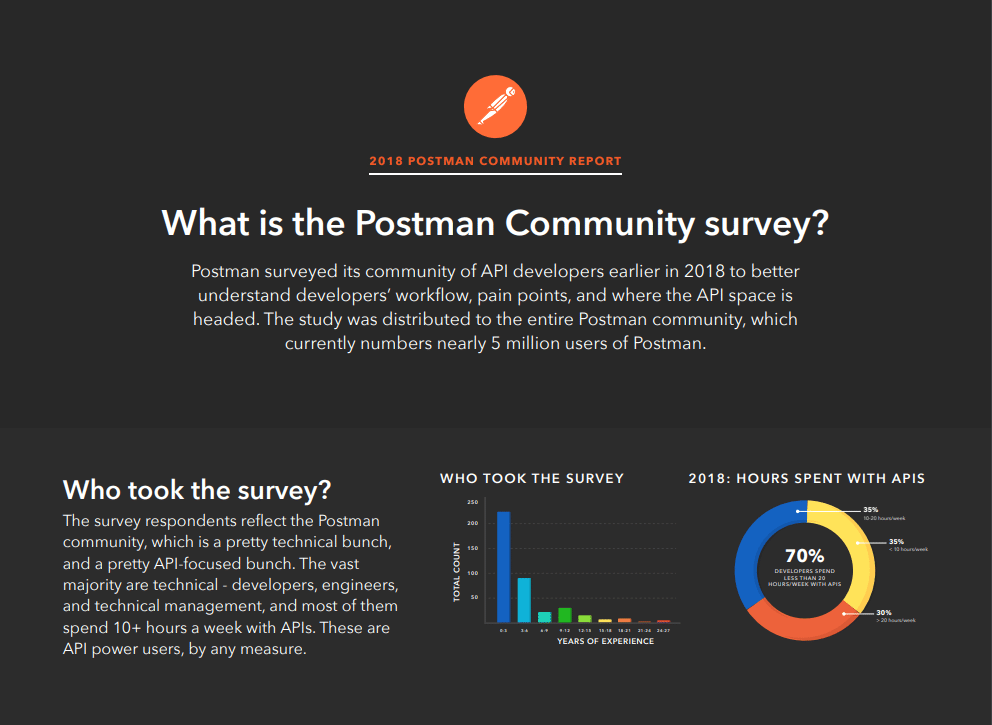 postman-community-survey-2018 1