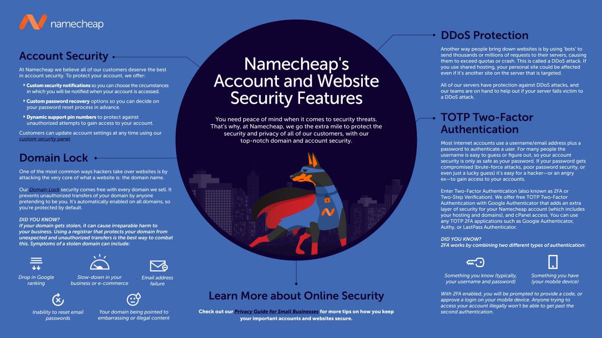 Namecheap security