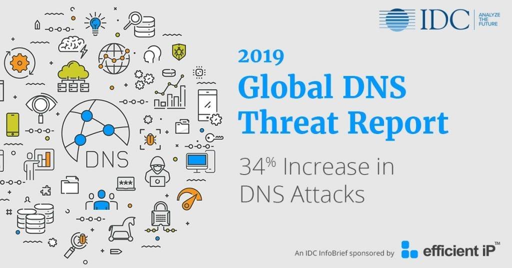 IDC Threat Report