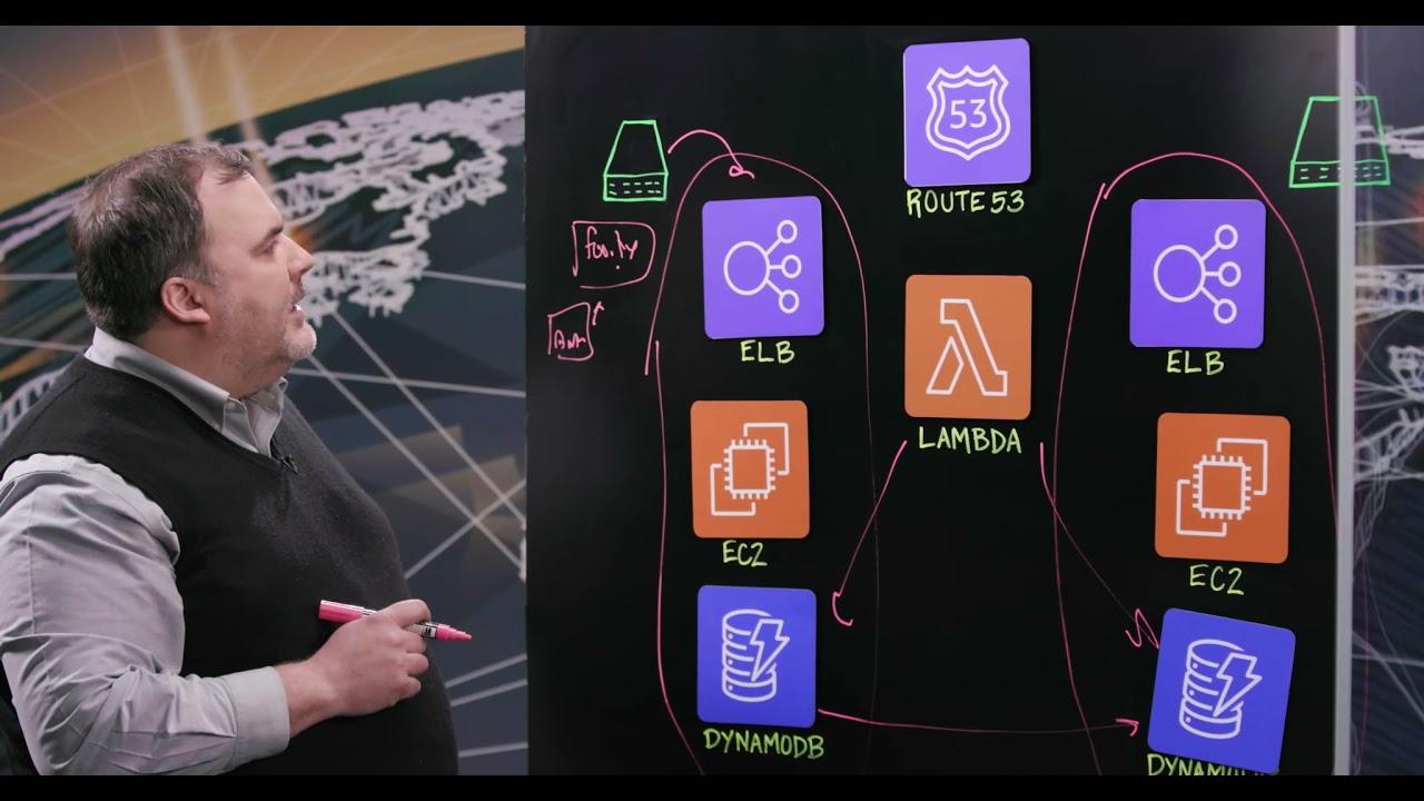 Nasuni: Building a Global File Lock Service on AWS ...